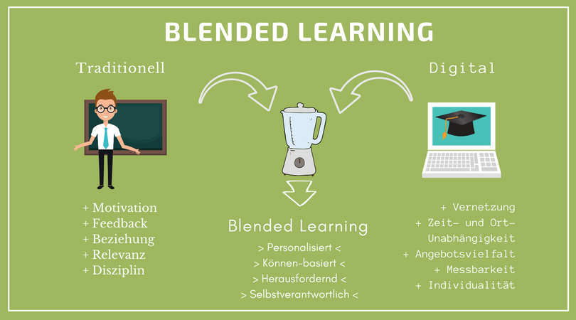 Blended Learning.png